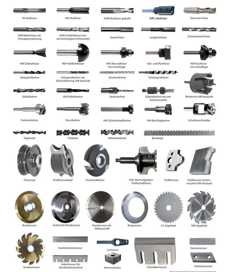 Werkzeug Schleifdienst